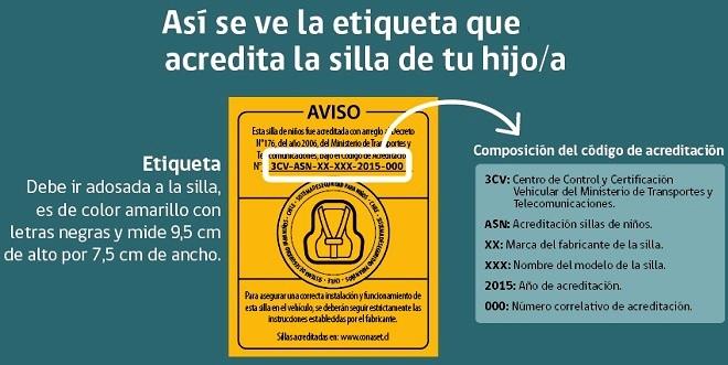 Editorial_Copec_Tips_-Nuevas_normas_sillas_infantiles.jpg
